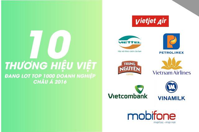 Top Thương hiệu Việt