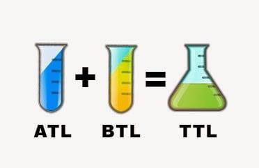 TTL là gì