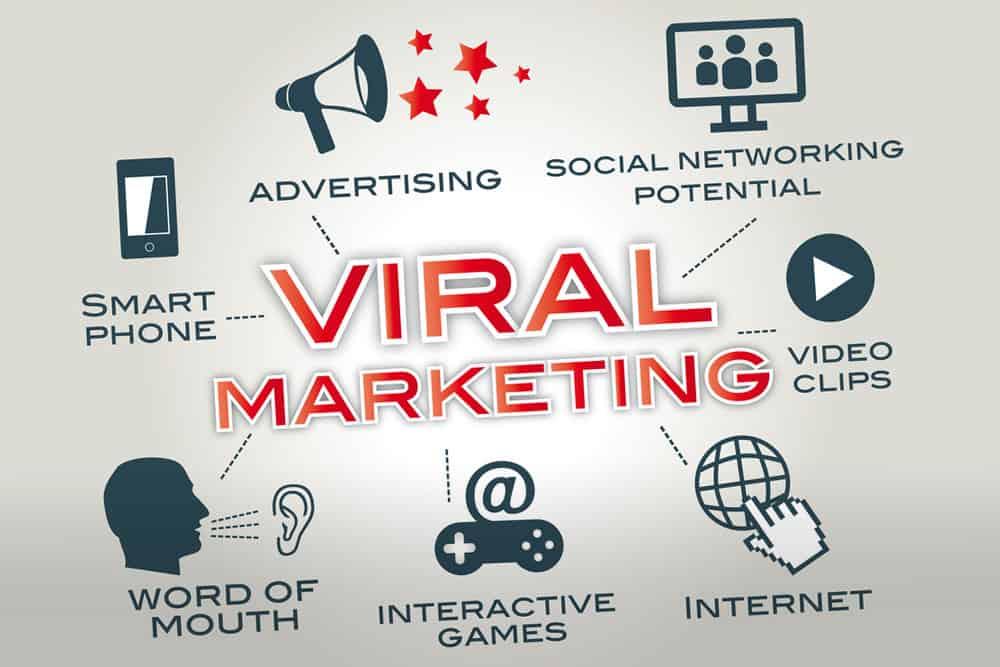 chien-dich-viral-marketing-la-gi
