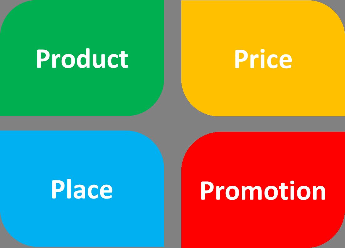 phân tích chiến lược 4p trong marketing của Starbucks 001