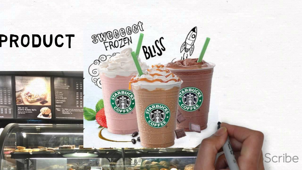 Mô hình 4P trong marketing của Starbucks