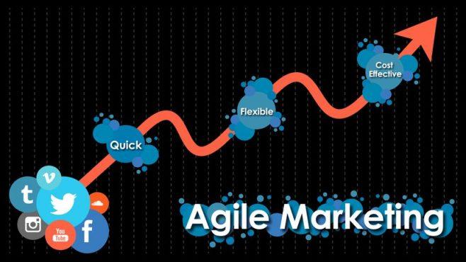 Định nghĩa Agile Marketing là gì?