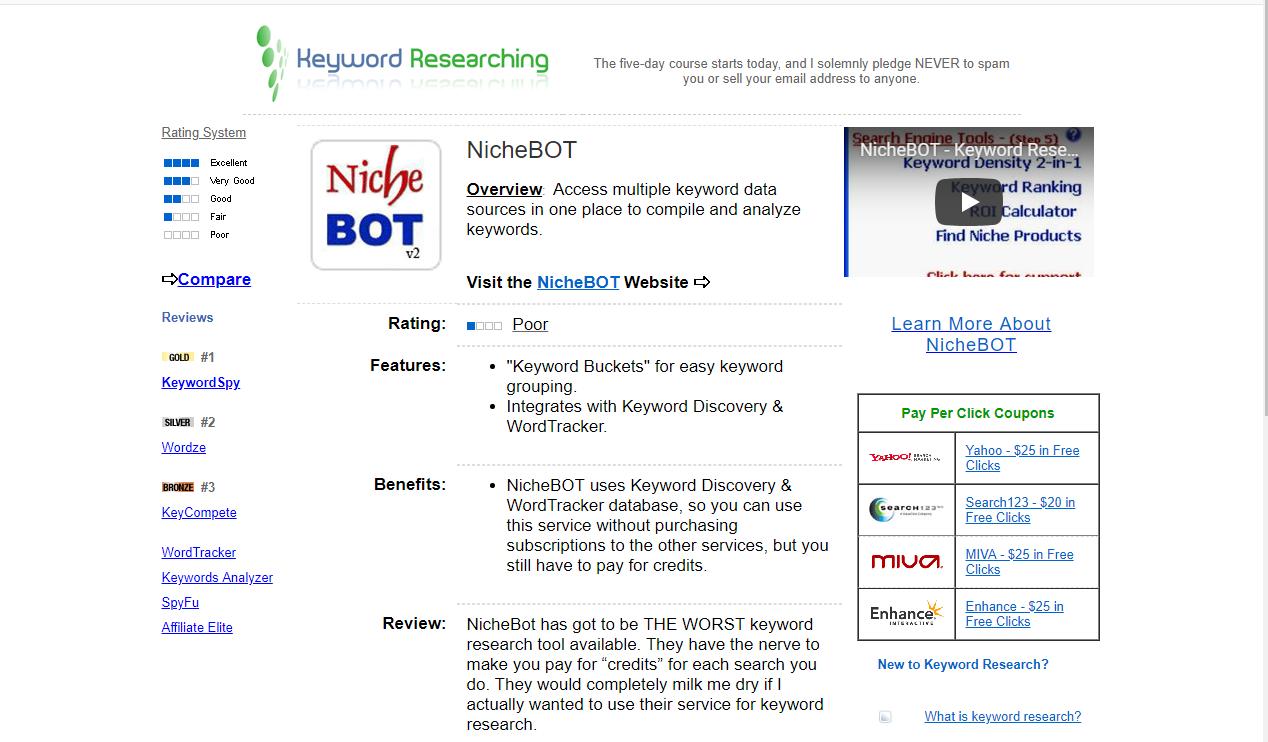 Công cụ nghiên cứu từ khóa Niche Bot