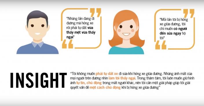 Các tìm kiếm insight khách hàng theo giới tính