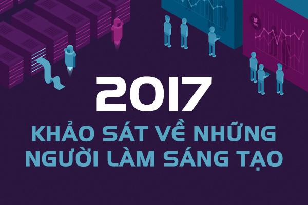 xu hướng content marketing 2017