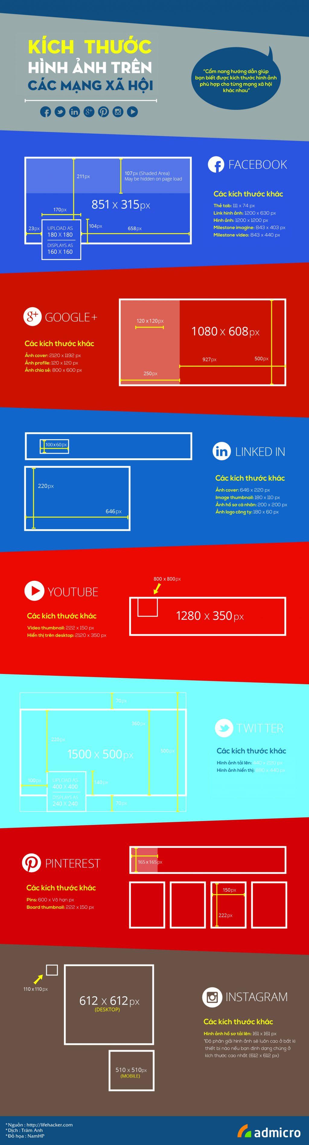kích thước ảnh các trang mạng xã hội phổ biến
