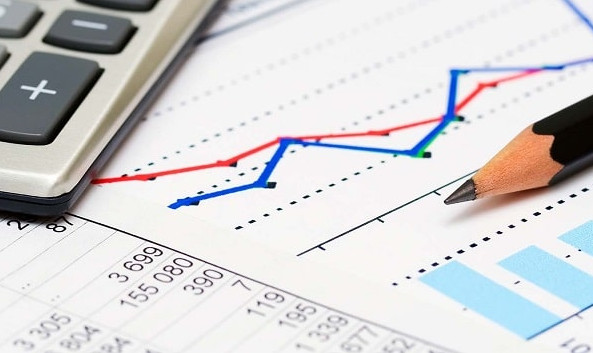 Phân tích thực trạngcủa doanh nghiệp