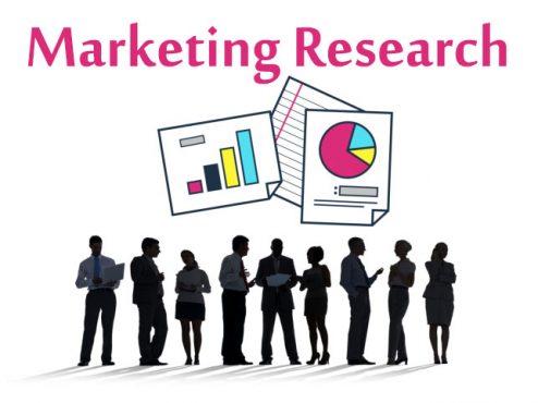 vai trò của marketing research