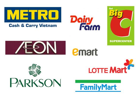 Các kênh Marketing trong bán lẻ - email marketing