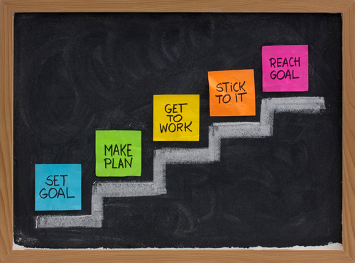 Đặt mục tiêu và lên kế hoạch