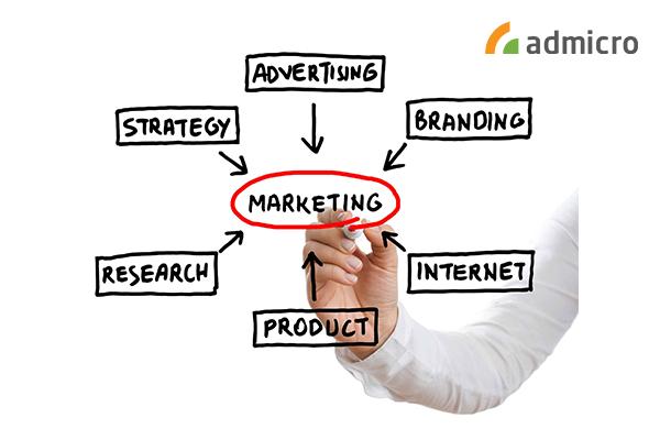Lập kế hoạch Trade Marketing sao cho hiệu quả, logic và không bỏ sót?