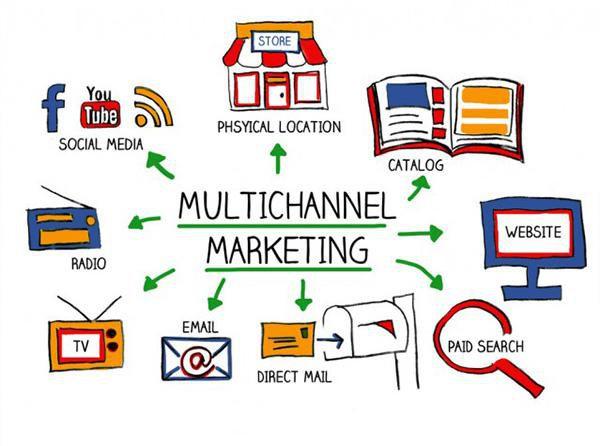 chiến lược marketing đa kênh trong thời đại số