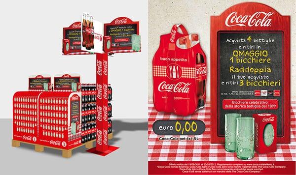 Các chiến lược giá trong chiến lược marketing mix của Coca Cola: