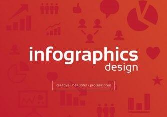 Hướng dẫn chi tiết cách làm infographic sao cho hiệu quả nhất