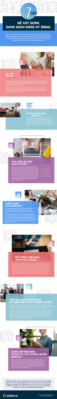 infographic xây dựng danh sách đăng ký email
