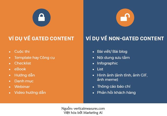 Gated Content là gì 02