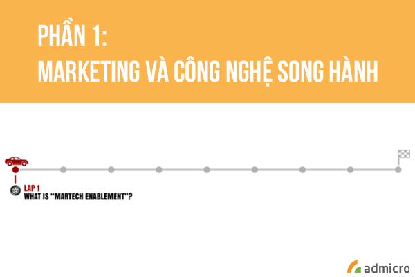 marketing và công nghệ