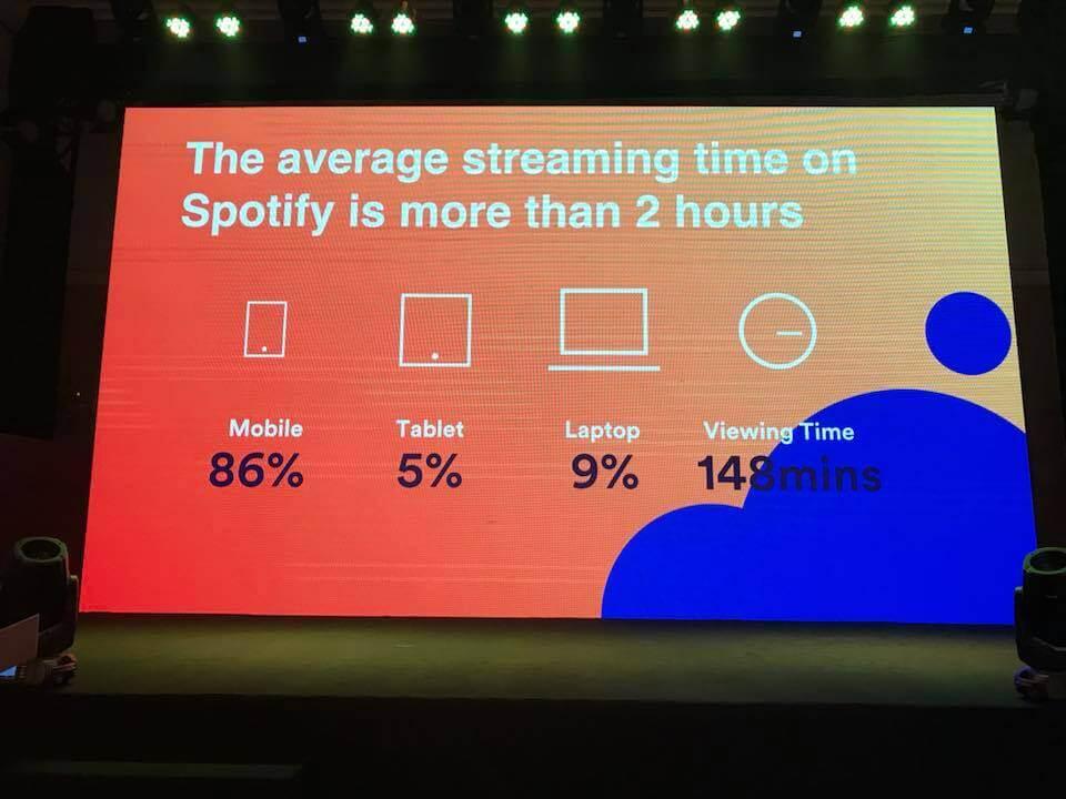 phân tích chiến lược marketing của spotify tại việt nam