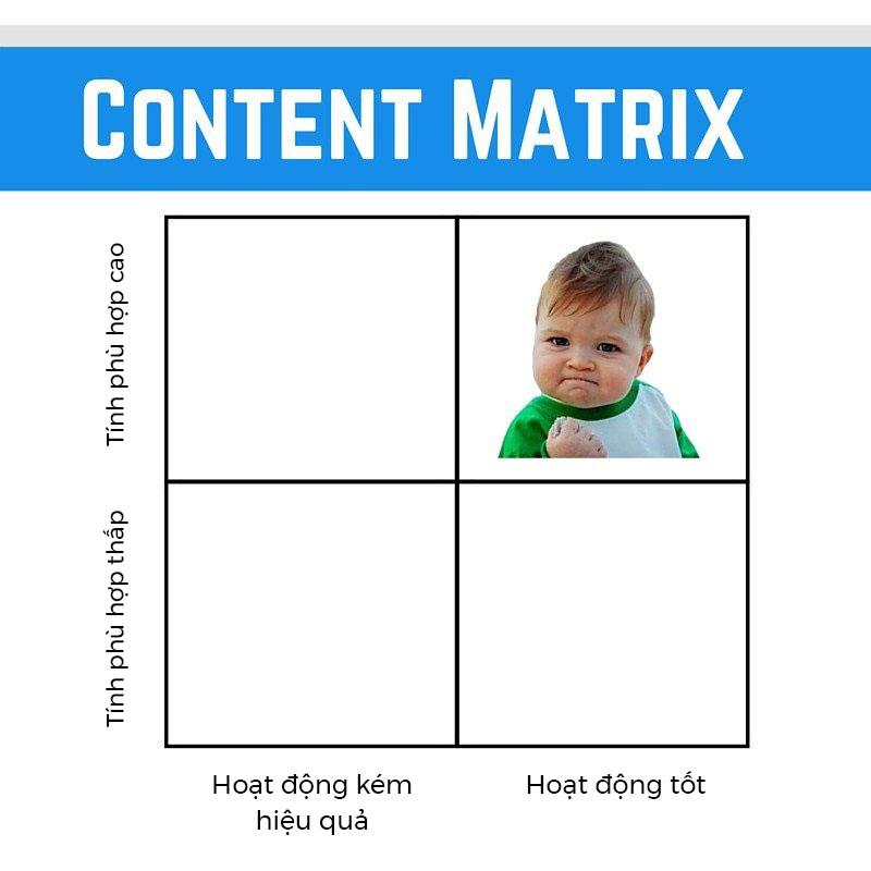 kế hoạch cho chiến lược content marketing 02