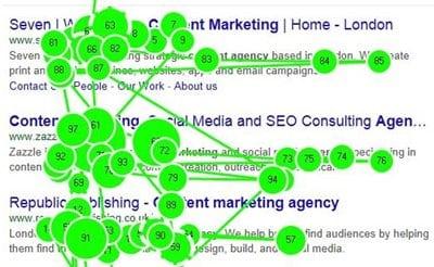 Mô hình truyền thông Marketing - AIDA