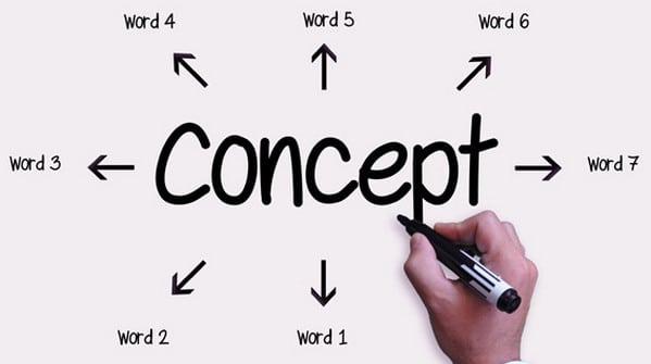 khái niệm concept là gì