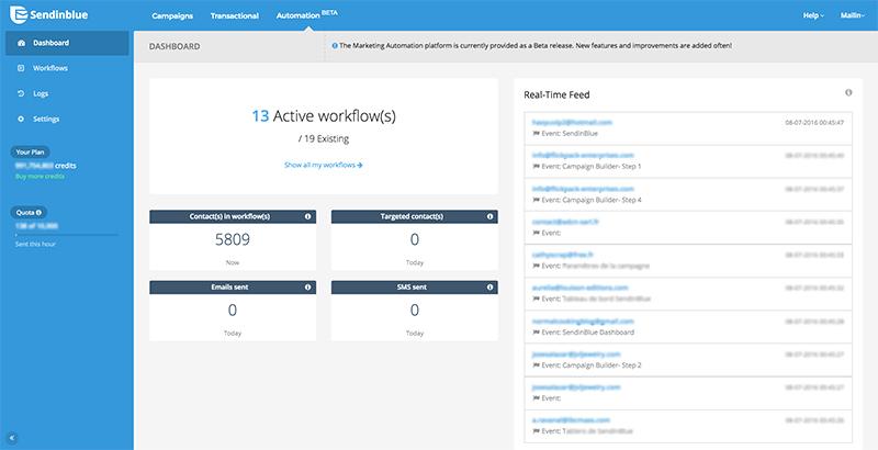SendinBlue - phần mềm email marketing miễn phí
