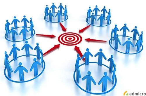 Target là gì? Cách target thị trường mục tiêu cho doanh nghiệp