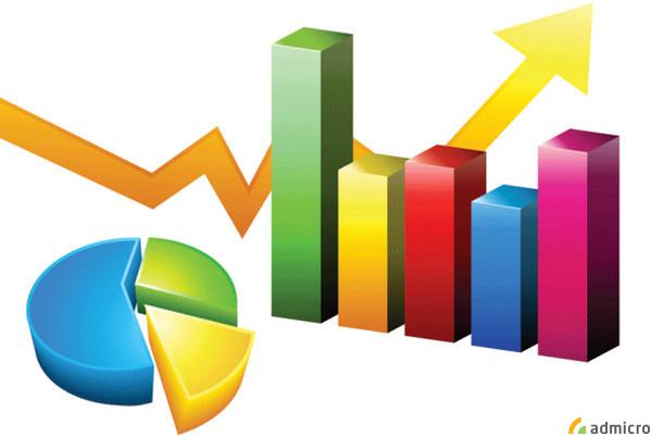 Thị phần là gì - Đo lường hiệu quả hoạt động sản phẩm của mỗi doanh nghiệp