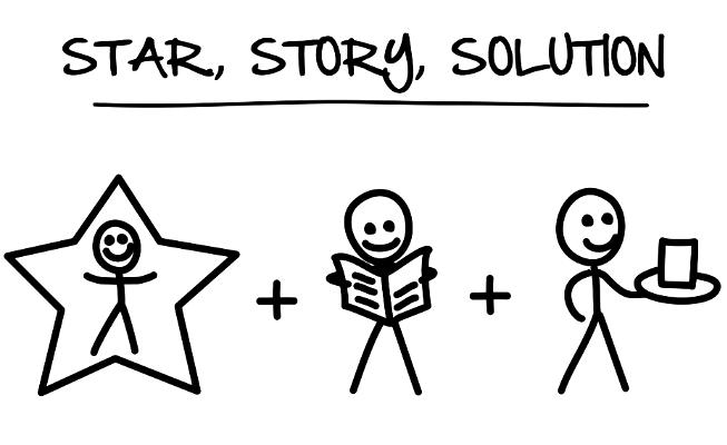 Cách viết content marketing SSS hấp dẫn và lôi cuốn
