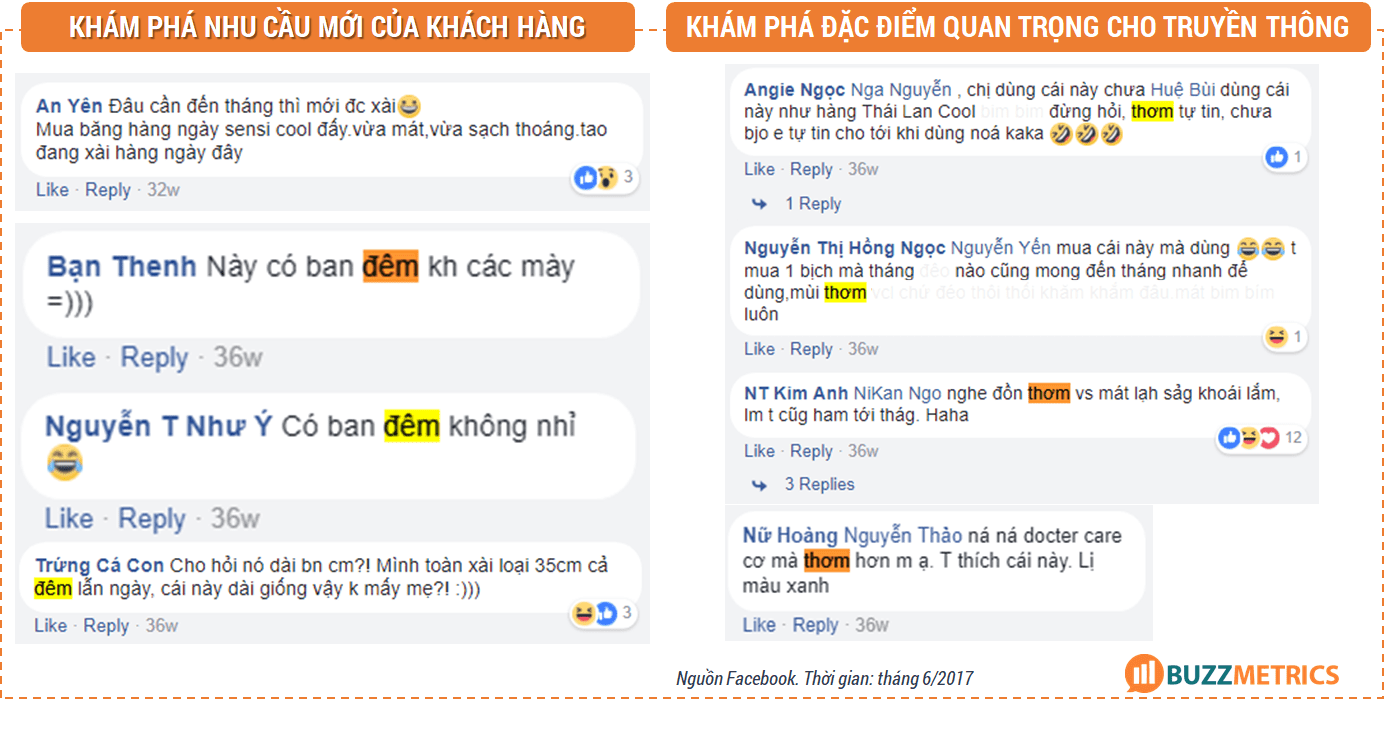 Lợi ích mà mạng xã hội Việt Nam đem lại cho các thương hiệu - Khám phá nhu cầu mới của người tiêu dùng