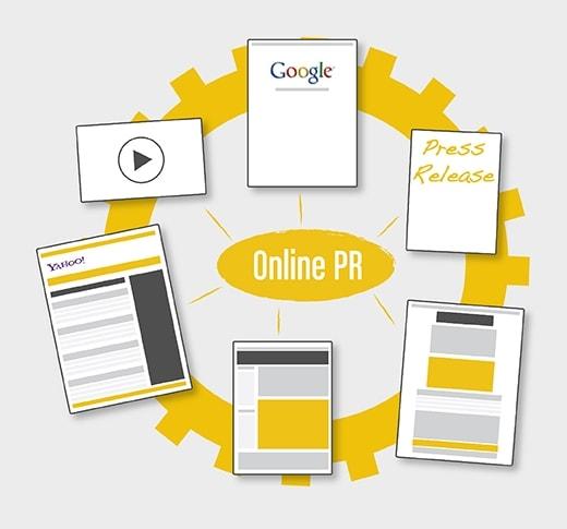 các phương pháp marketing online hiệu quả