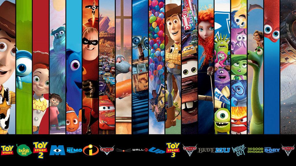 Nhân vật hoạt hình của Pixar