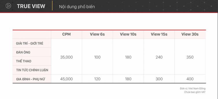 Báo giá TVC quảng cáo chi tiết cho doanh nghiệp 02