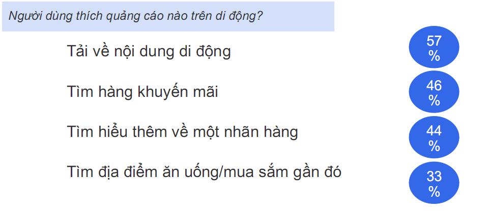 ung-dung-danh-cho-di-dong