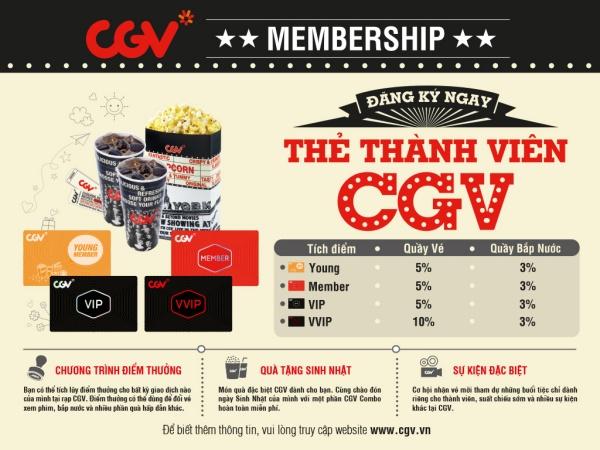 Chương trình tích điểm thẻ thành viên - các hình thức khuyến mãi trong marketing được CGV áp dụng
