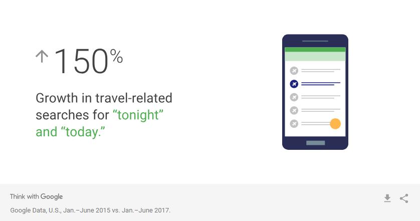 insight khách hàng - tonight and today