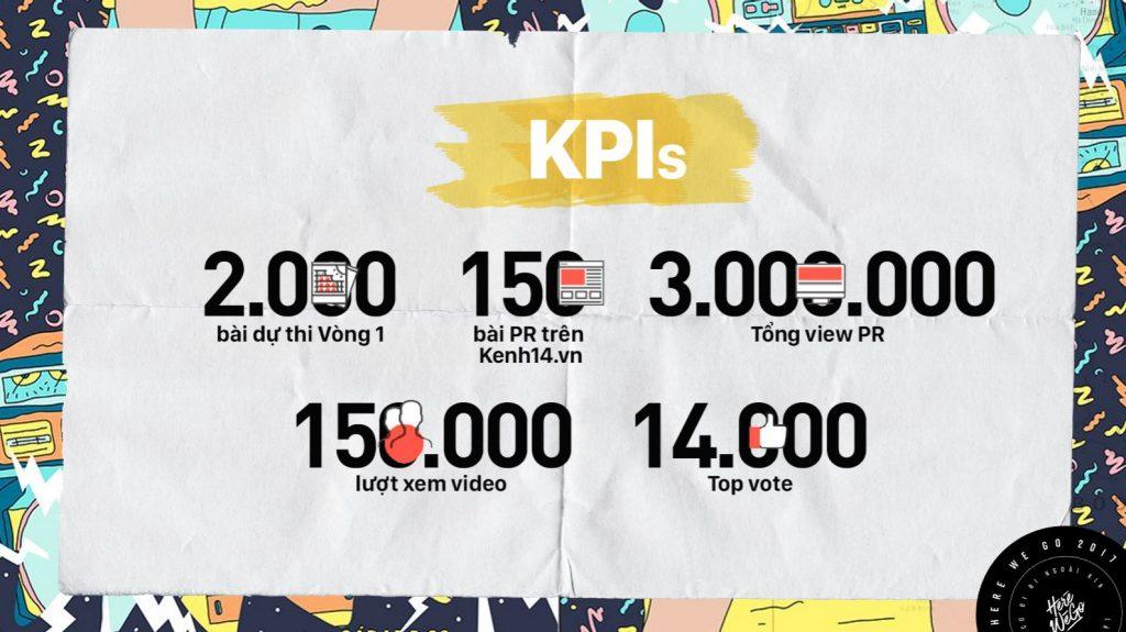 KPIs mà cuộc thi Here We Go đạt được