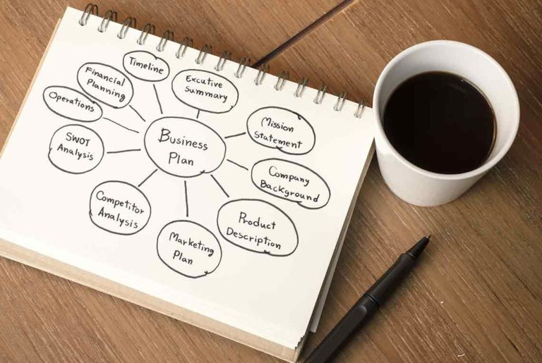 cách tìm kiếm khách hàng tiềm năng - Lập kế hoạch tìm kiếm