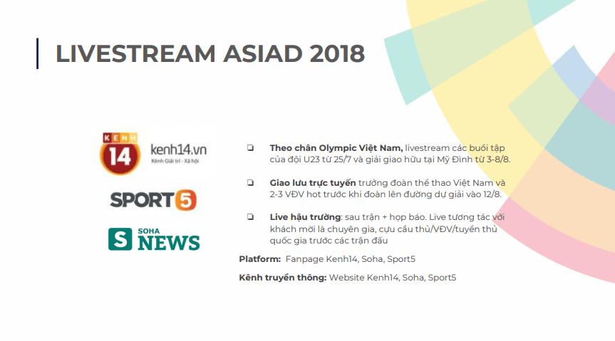 tai-tro-va-quang-cao-asiad-2018