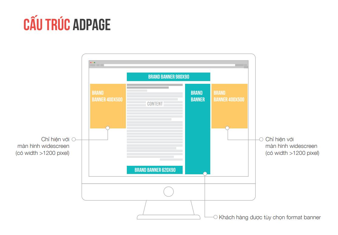 cấu trúc adpage - báo giá bài PR CafeF