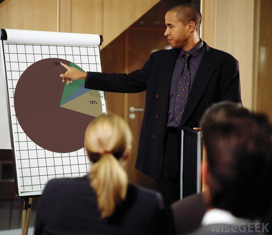 Nhiệm vụ chính của Rsm là gì trong mỗi doanh nghiệp 02