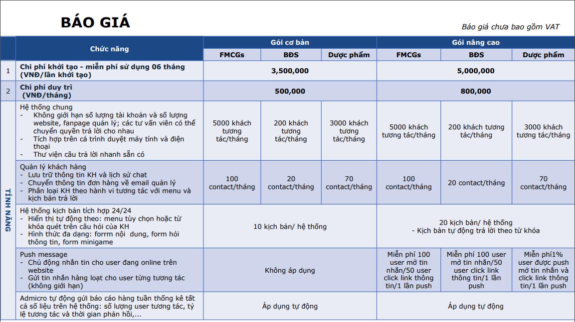 Báo giá Chatbot - Giải pháp cho các doanh nghiệp vừa và nhỏ của Admicro 001