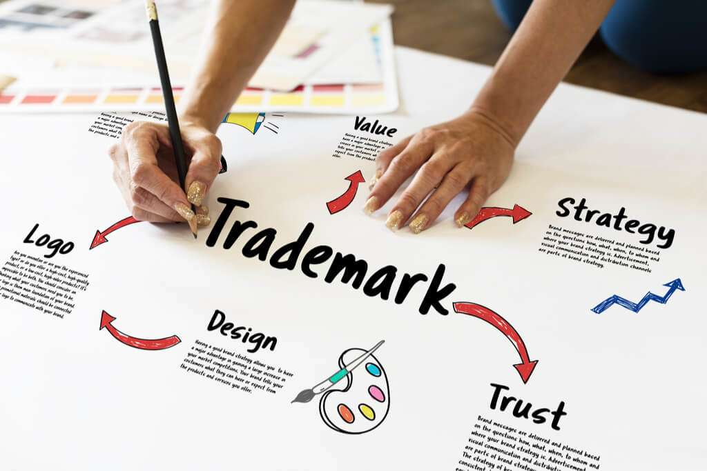 Lợi ích của việc đăng ký nhãn hiệu là gì