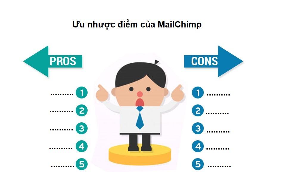 Ưu nhược điểm của MailChimp là gì?