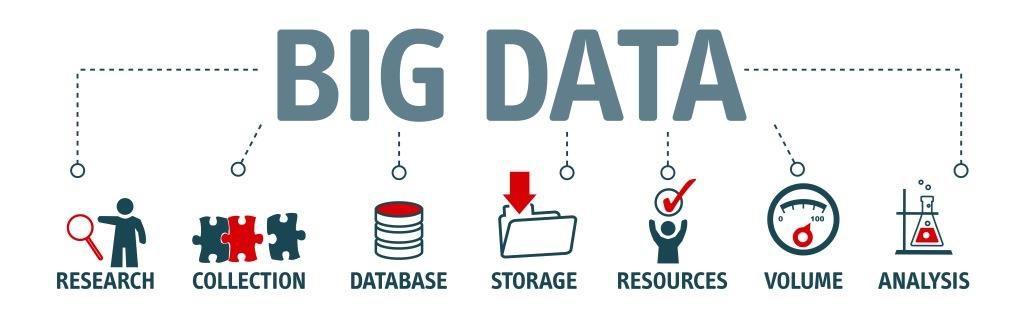 các bước xây dựng chiến lược marketing trực tiếp - xây dựng data