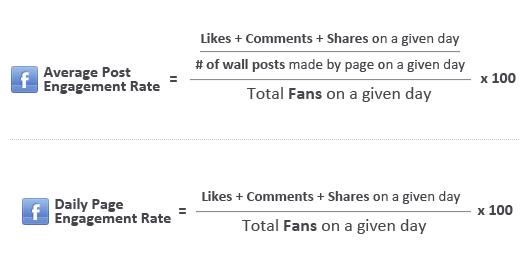 Cách tính tỷ lệ Page Engagement và Post Engagement - Engagement là gì