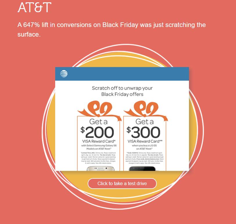 Chiến lược Marketing của AT&T