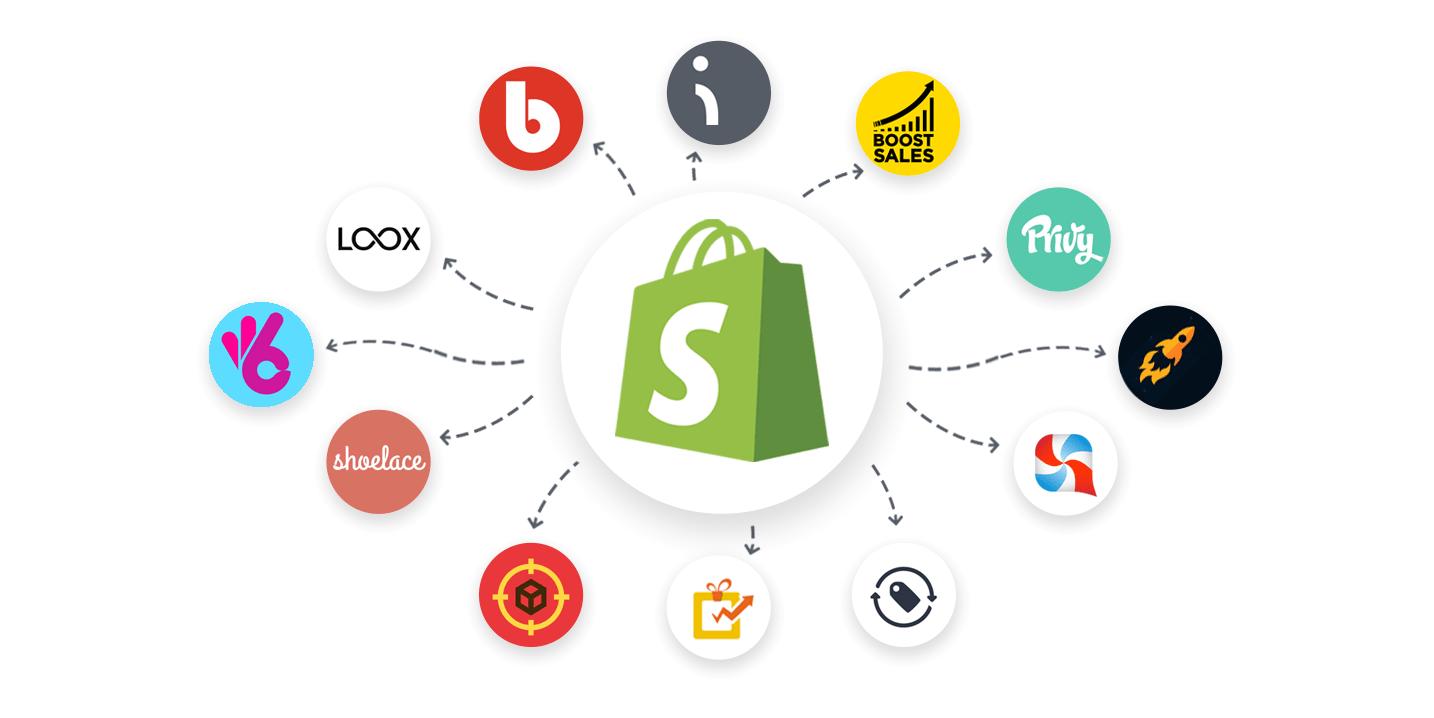 Shopify là gì - Bán hàng Shopify - Bán hàng trên Shopiffy