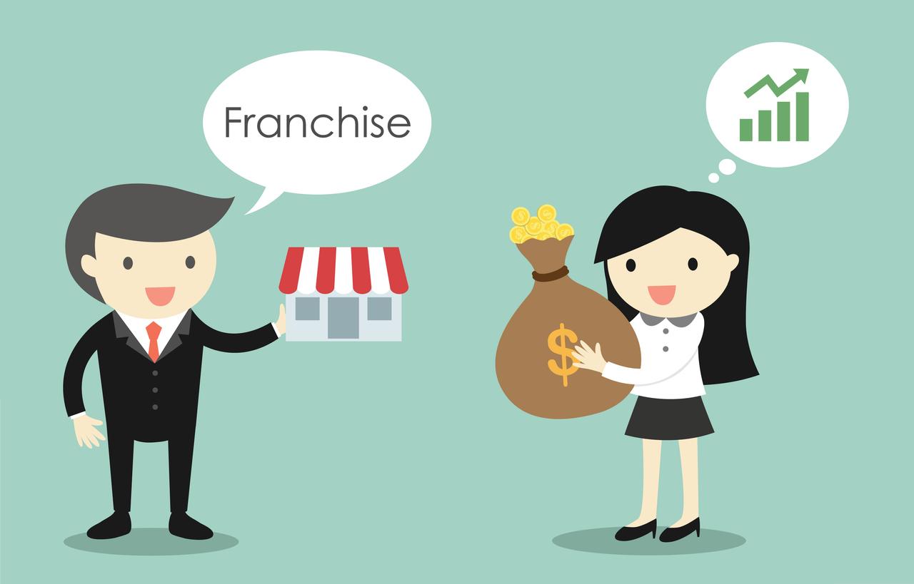 Equity franchise là gì (Nhượng quyền có tham gia đầu tư vốn)