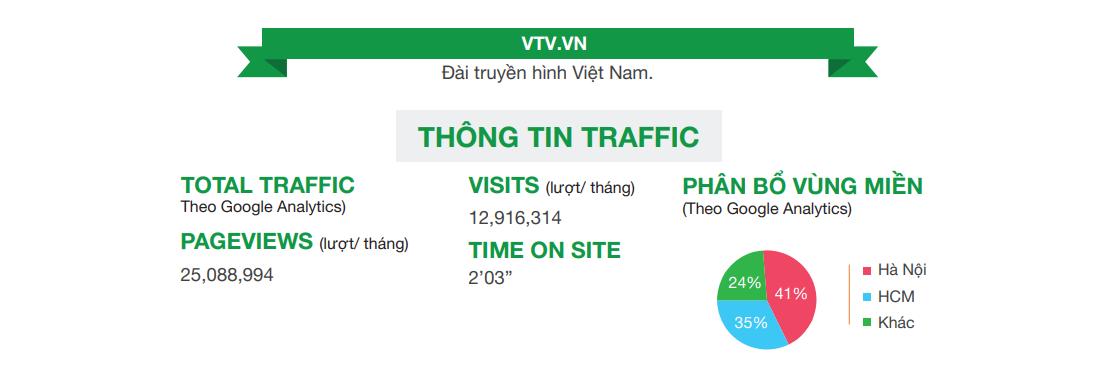 Thông tin traffic vtv news